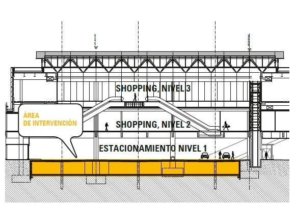 Proceso de construcción del nuevo estacionamiento subterráneo en Montevideo Shopping