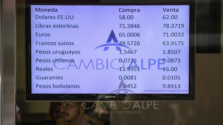 ¿Qué significa el retorno del «cepo» cambiario en Argentina?