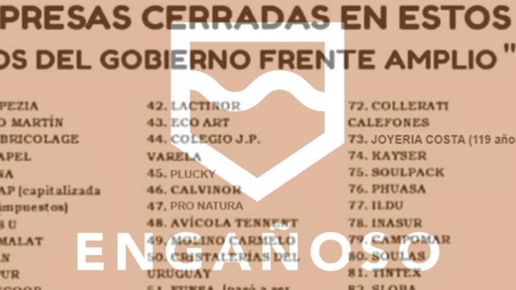 Es engañoso el posteo que indica el cierre de 138 empresas durante los gobiernos del Frente Amplio