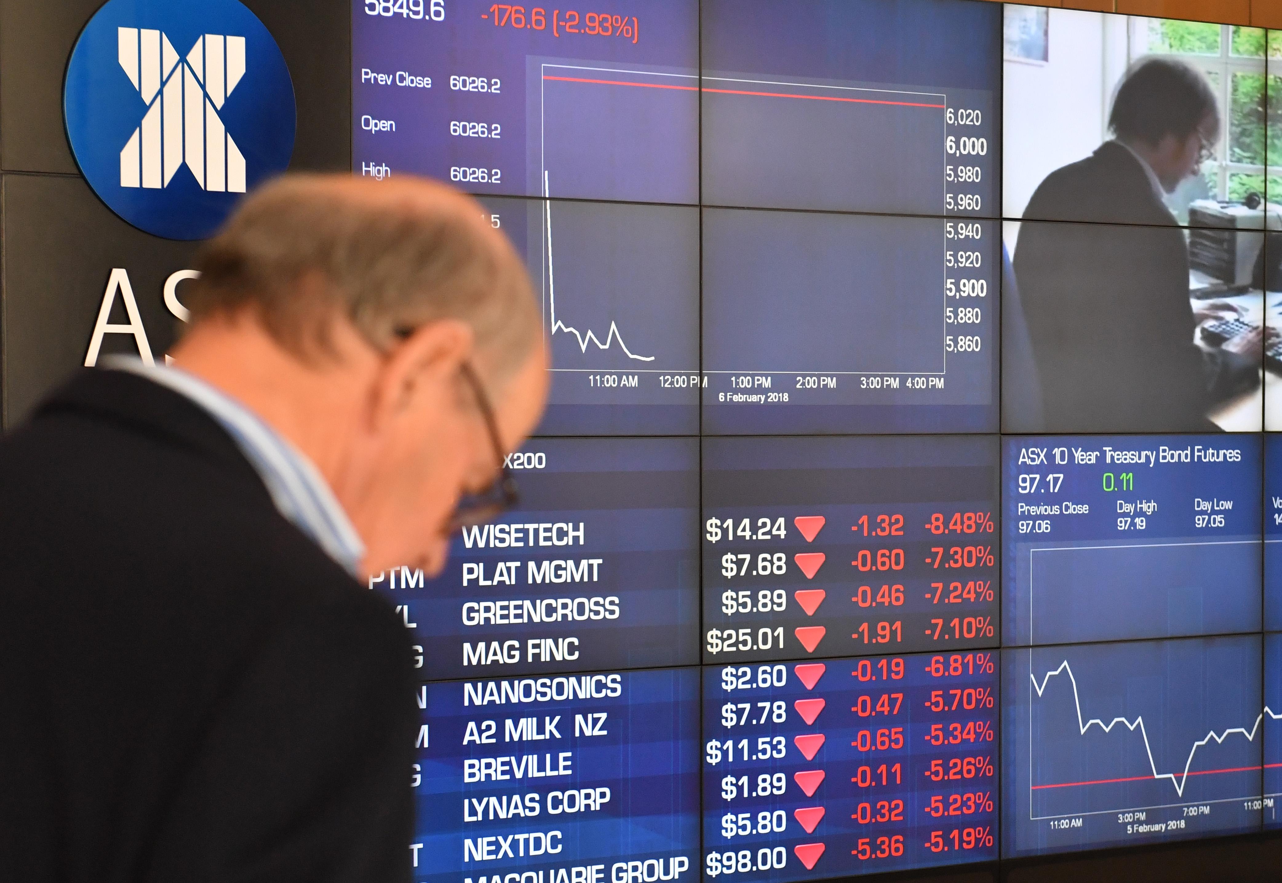 Bolsas mundiales: ¿Qué pasó en los últimos días? ¿A qué responden esos movimientos?