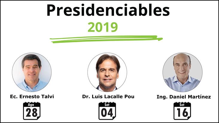 Presidenciables 2019: Ciclo de entrevistas de Deloitte y En Perspectiva con los principales candidatos